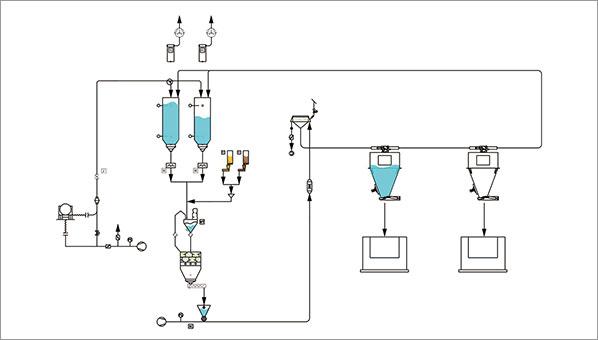 解决方案一:针对非连续和面机循环输送供料方案