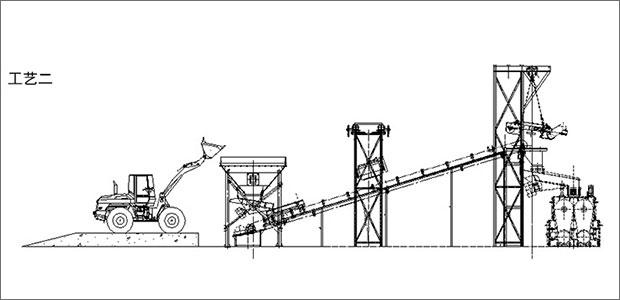 输煤破碎系统