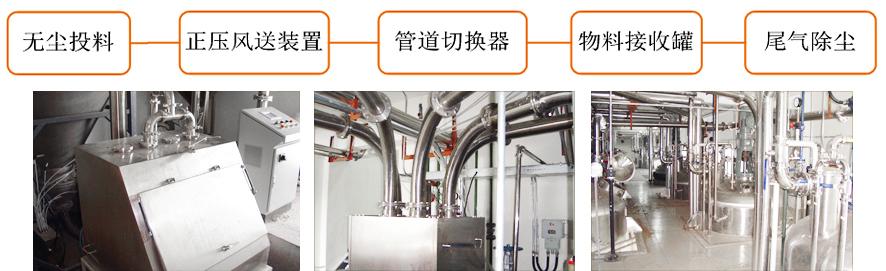 中药原料生产线工艺